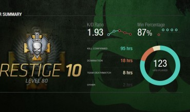 Modern Warfare 3 Tenth Prestige Hacks On The Loose