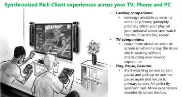 Next-Gen Xbox Document Leaks Kinect Glasses, Blu-Ray, Full 3D Support