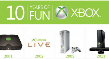 Xbox LIVE is Ten – Celebratory Discounts Available Now