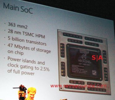 Xbox One SoC Detailed By Slides