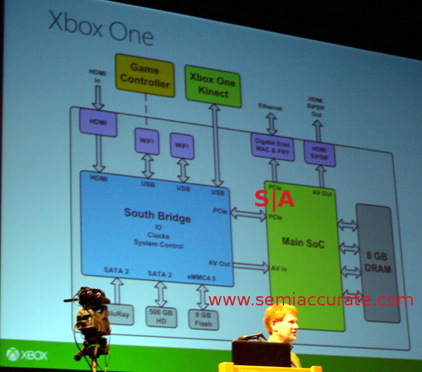 XBox_One_diagram